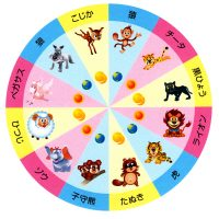 12分類キャラクターサークルISD個性心理学広島みらい支部